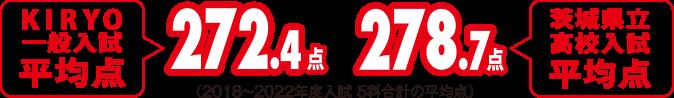 2020 茨城県高校入試平均点